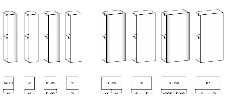 modularità in larghezza