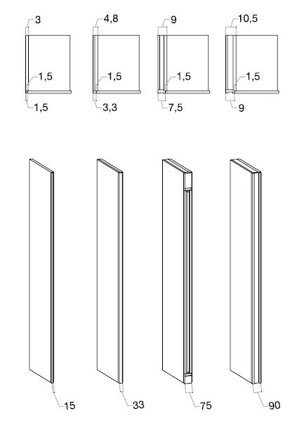 tipologie di fianchi finali