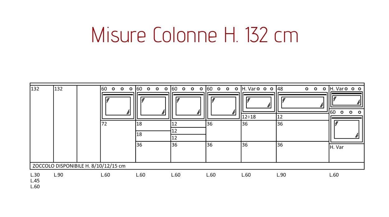 Dimensioni colonne cucina basse