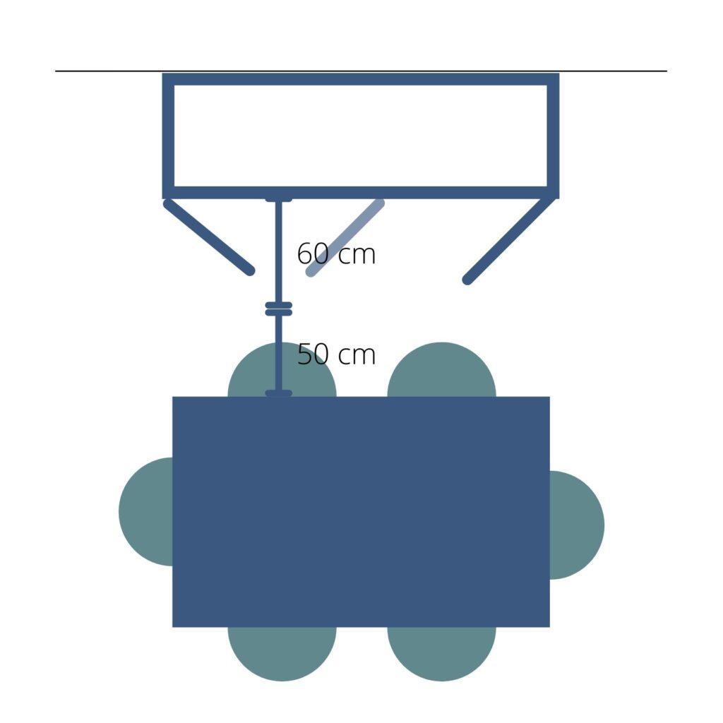 Distanza tavolo e mobile